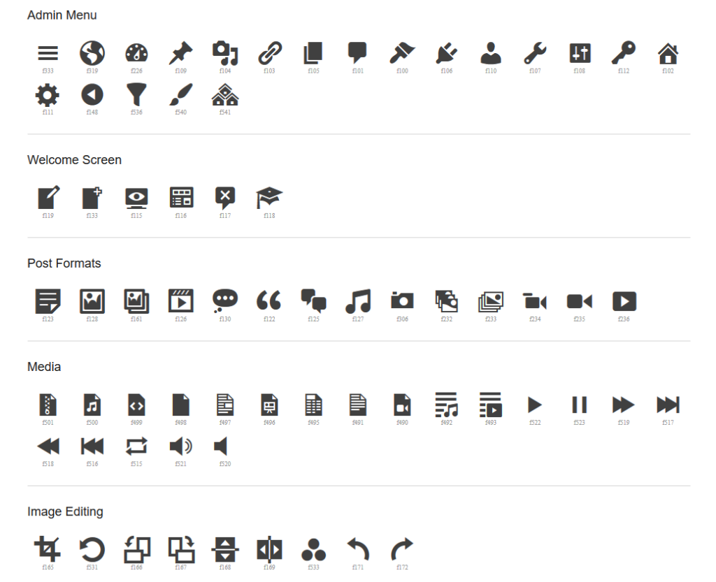Icon Fonts in WordPress – What They Are and How to Use Them (Manually/Plugin)